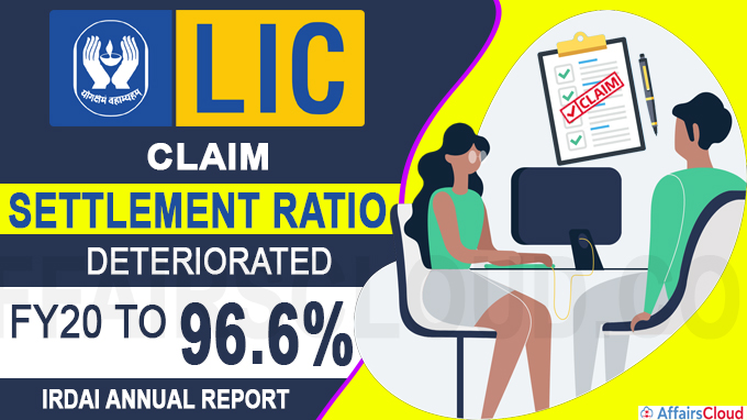 LIC's claim settlement ratio deteriorated in FY20