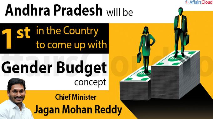 Andhra Pradesh Gender Budget concept