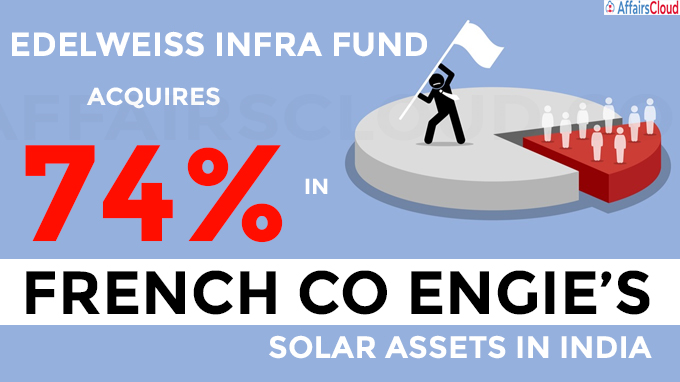 Edelweiss Infra Fund acquires 74% in French co Engie's solar assets in India