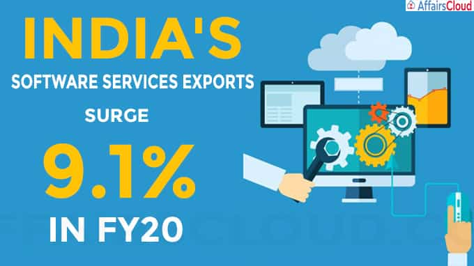 India's Software Services Exports