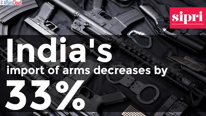 India's import of arms decreases by 33