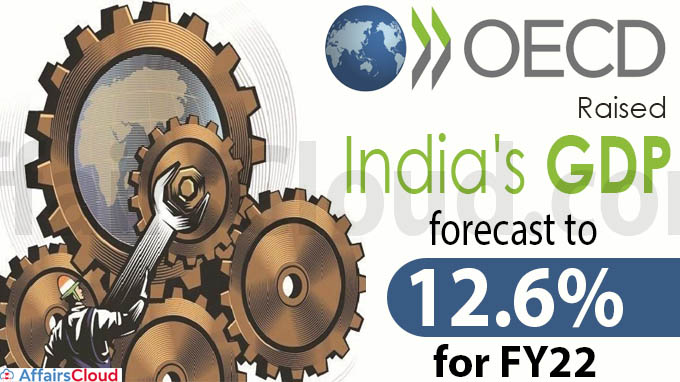 OECD raises India's GDP forecast to 12-6% for FY22