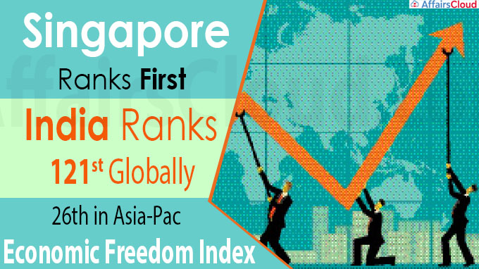 Singapore ranks First, India ranks 121st globally & 26th in Asia-Pac
