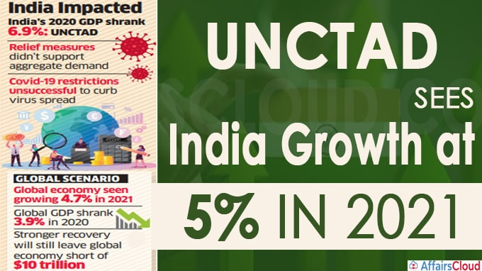 UNCTAD sees India growth at 5% in 2021