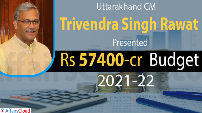 Uttarakhand Chief Minister Trivendra Singh Rawat presented a Rs 57400-crore budget for the 2021-22