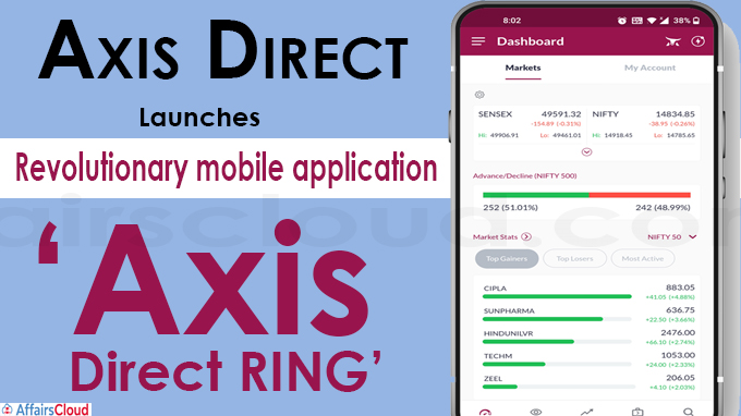 Axis Direct Launches a Revolutionary mobile application