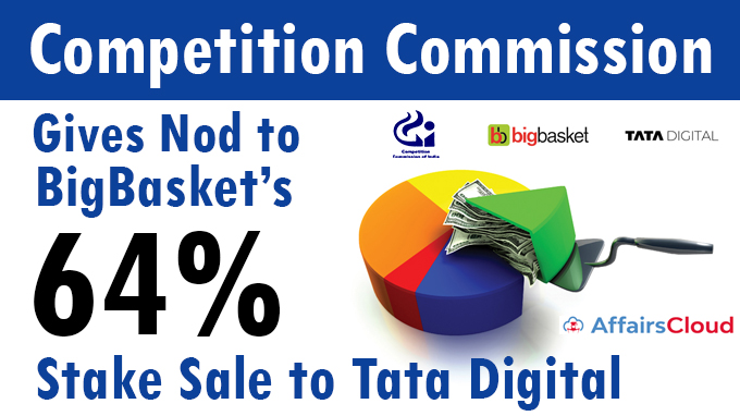 Competition-Commission-gives-nod-to-BigBasket's-64%-stake-sale-to-Tata-Digital