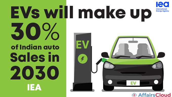 EVs-will-make-up-30%-of-Indian-auto-sales-in-2030