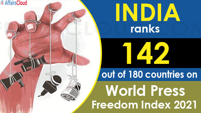 India ranks 142 out of 180 countries on World Press Freedom Index