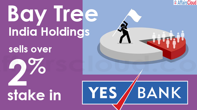 Bay Tree India Holdings sells over 2% stake in Yes Bank