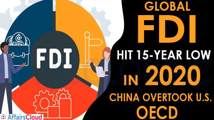 Global FDI hit 15-year low in 2020