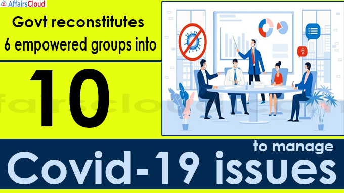 Govt reconstitutes 6 empowered groups into 10 to manage