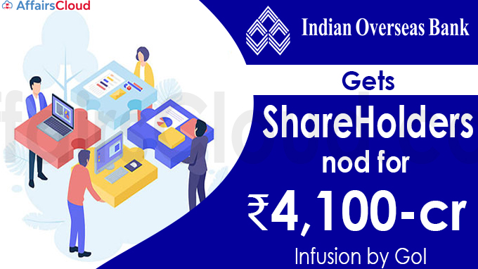 IOB gets shareholders' nod for ₹4,100-cr infusion by GoI