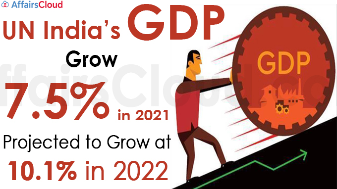 India's GDP to grow 7