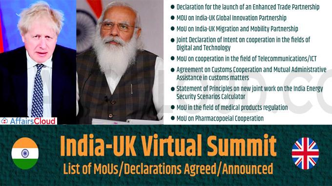 India-UK Virtual Summit held on May 4, 2021