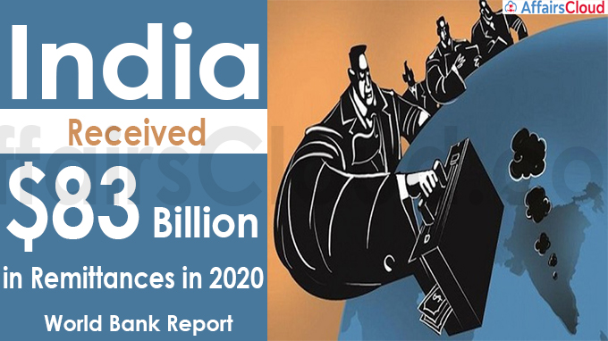 India received $83 billion in remittances in 2020