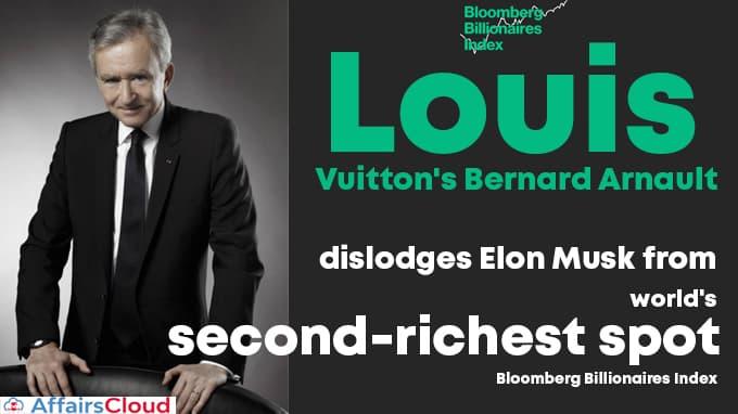 Louis-Vuitton's-Bernard-Arnault-dislodges-Elon-Musk-from-world's-second-richest-spo-Bloomberg-Billionaires-Index
