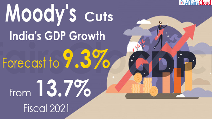 Moody's cuts India's GDP growth forecast