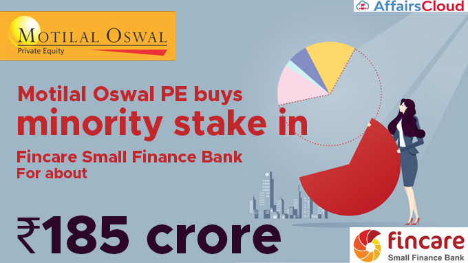 Motilal-Oswal-PE-buys-minority-stake-in-Fincare-Small-Finance-Bank-for-about-₹185-crore (1)