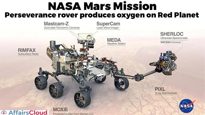 NASA-Mars-Mission