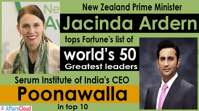 NZ PM tops Fortune's list of world's 50 greatest leaders