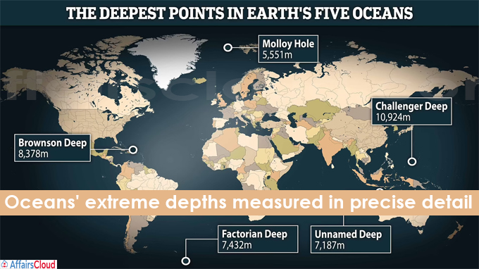 Oceans' extreme depths measured in precise detai