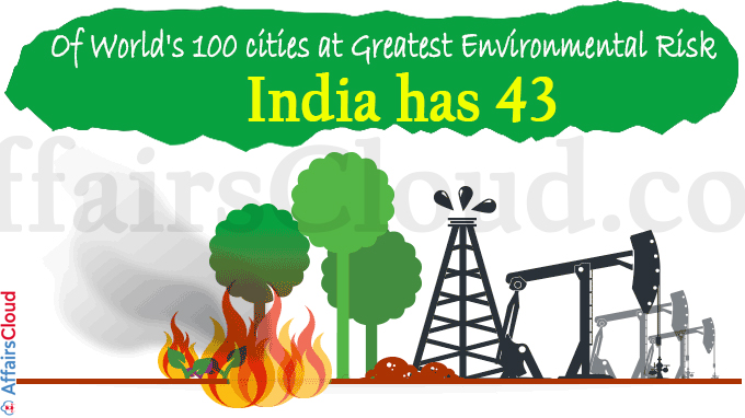 Of world's 100 cities at greatest environmental risk