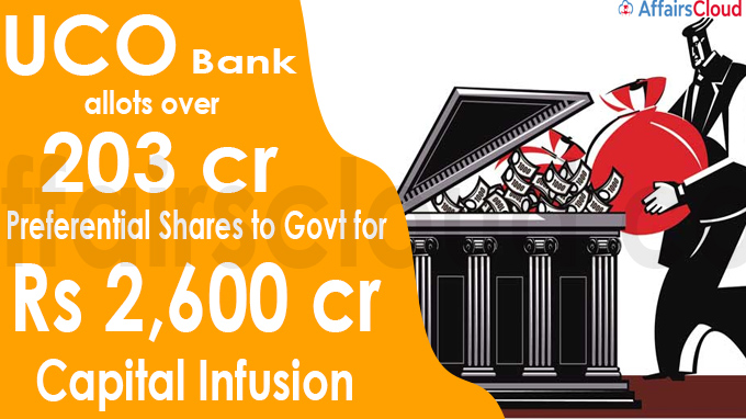 UCO Bank allots over 203 cr preferential shares