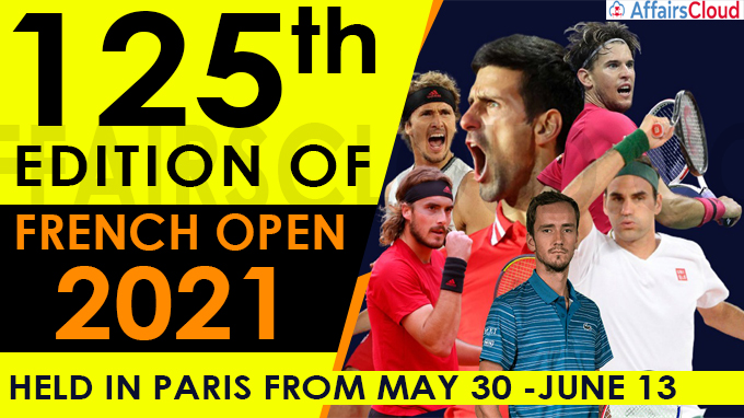 125th edition of French Open 2021