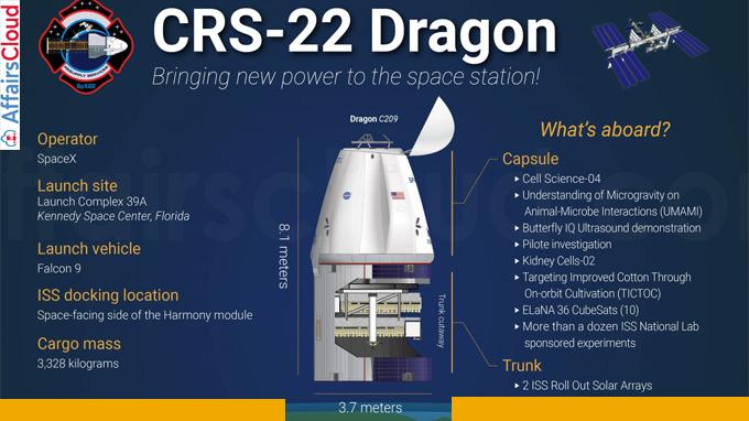 CRS-22 Dragon