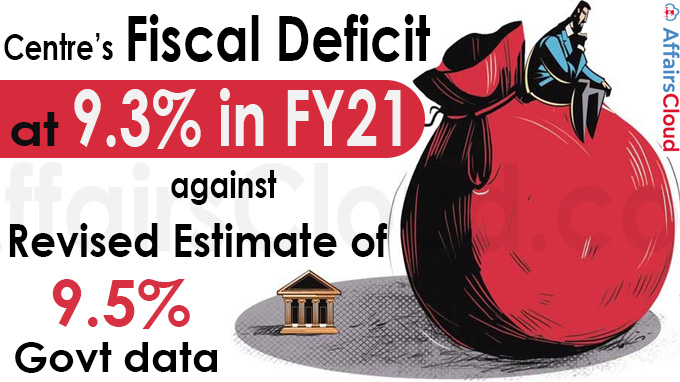 Centre's fiscal deficit at 9-3% in FY21 new
