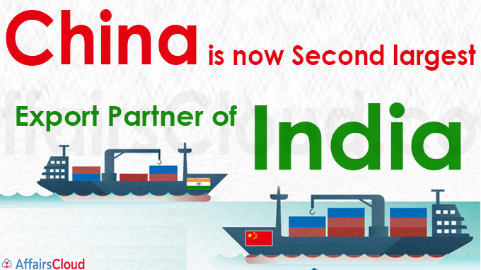 China is now second largest export partner of India