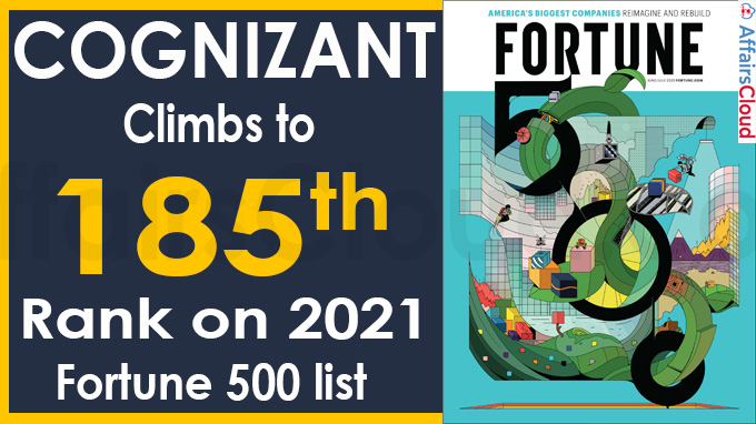 Cognizant climbs to 185th rank on 2021 Fortune 500 list