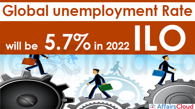 Global unemployment rate will be 5.7% in 2022
