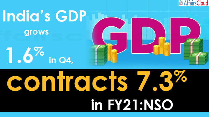 India's GDP grows