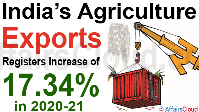 India's agriculture exports registers increase