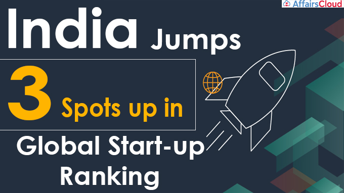 India jumps 3 spots up in global start-up ranking new