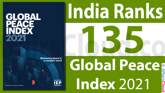 India ranks 135 in Global Peace Index 2021