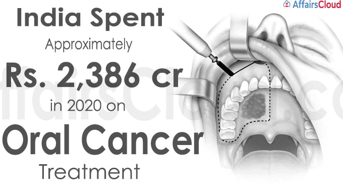 India spent approximately Rs. 2,386 crores