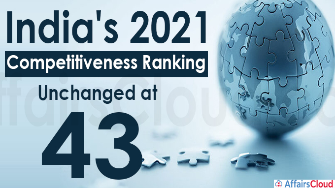 India's 2021 competitiveness ranking unchanged at 43