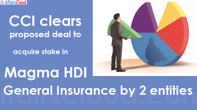 Magma HDI General Insurance by