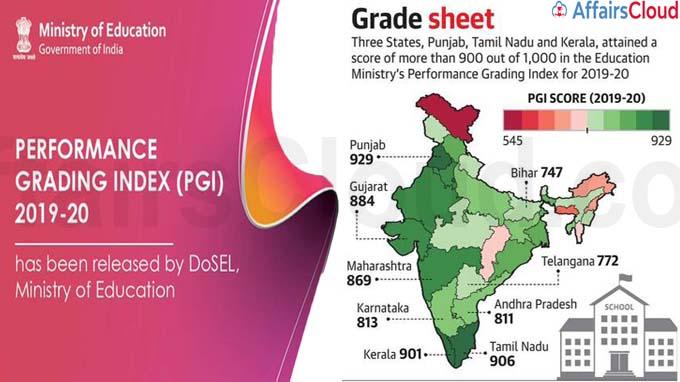 Punjab, TN, Kerala lead in Education Ministry's Performance Grading Index