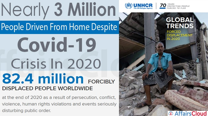 UNHCR's Global Trends in Forced Displacement 2020