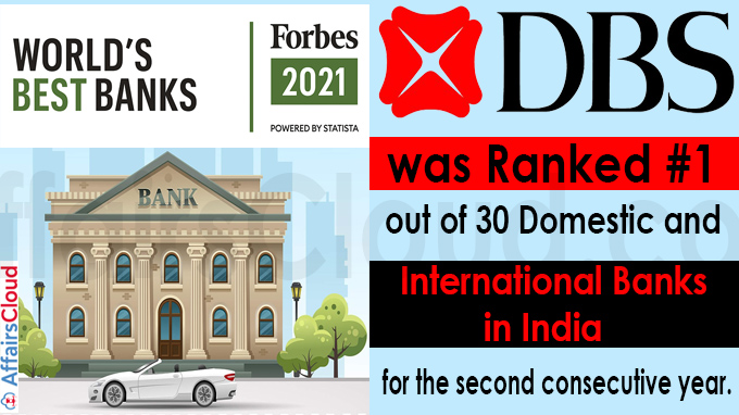 was ranked 1 out of 30 domestic and international banks in India