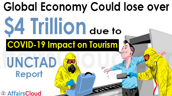 Global economy could lose over $4 trillion due to COVID-19