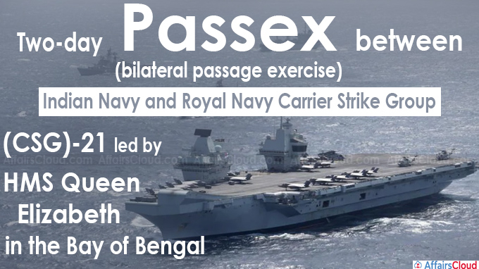 Indian Navy participated in a two-day bilateral Passage Exercise