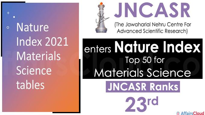 JNCASR enters Nature Index Top 50 for Materials Science