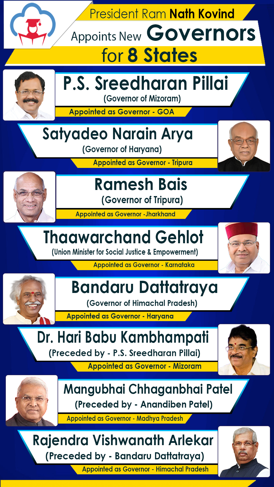 New Governors for 8 States Infographics