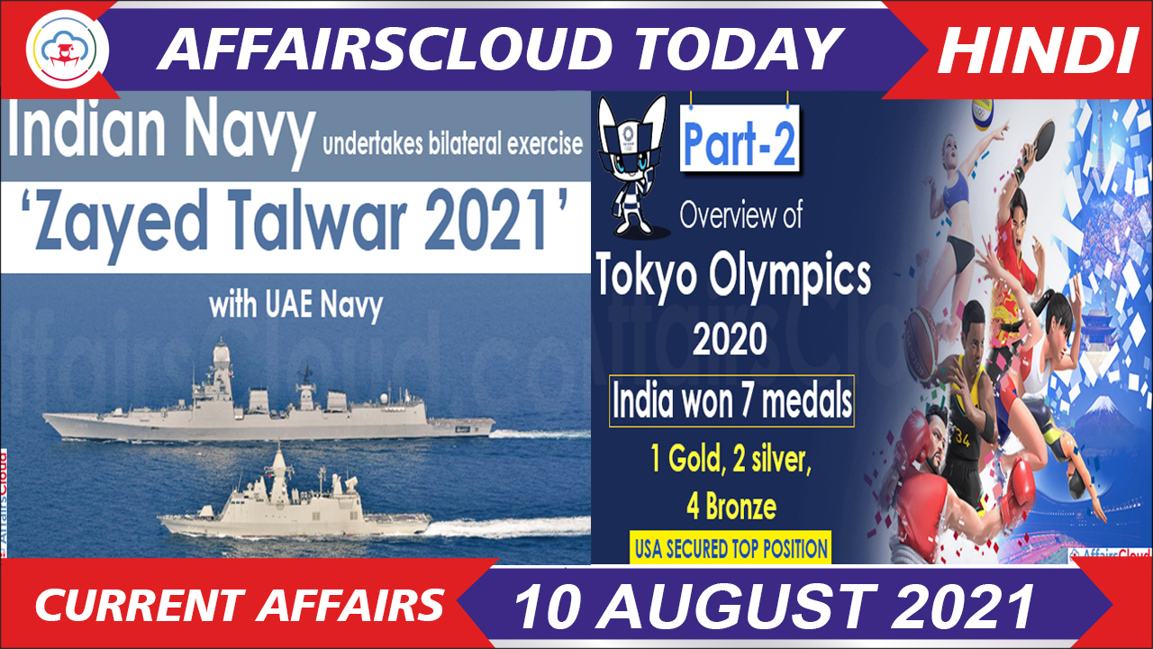 Current Affairs 10 August 2021 Hindi