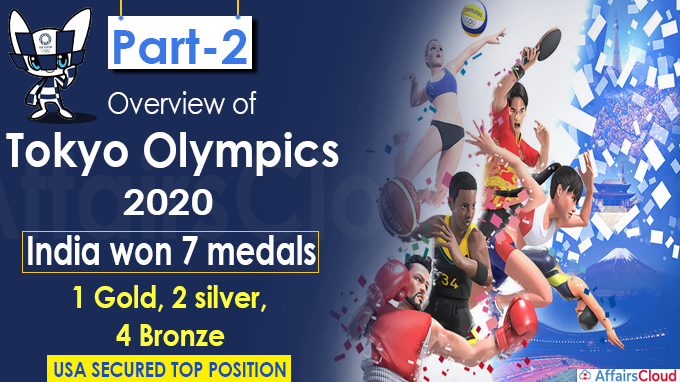 Part-2 Overview of Tokyo Olympics 2020